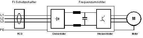 betrieb von umrichtern deutsche gesellschaft f r emv technologie e v. Black Bedroom Furniture Sets. Home Design Ideas